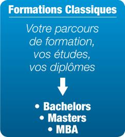 Formations classiques